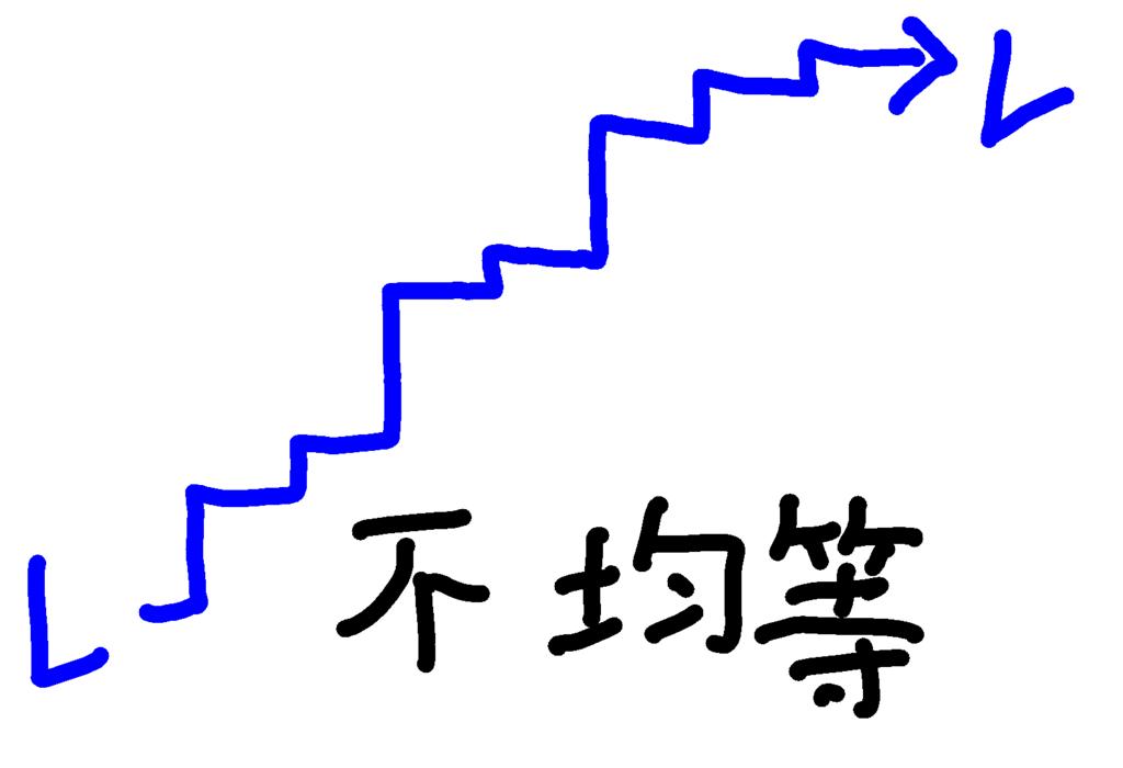 f:id:boosensei:20180102222241p:plain