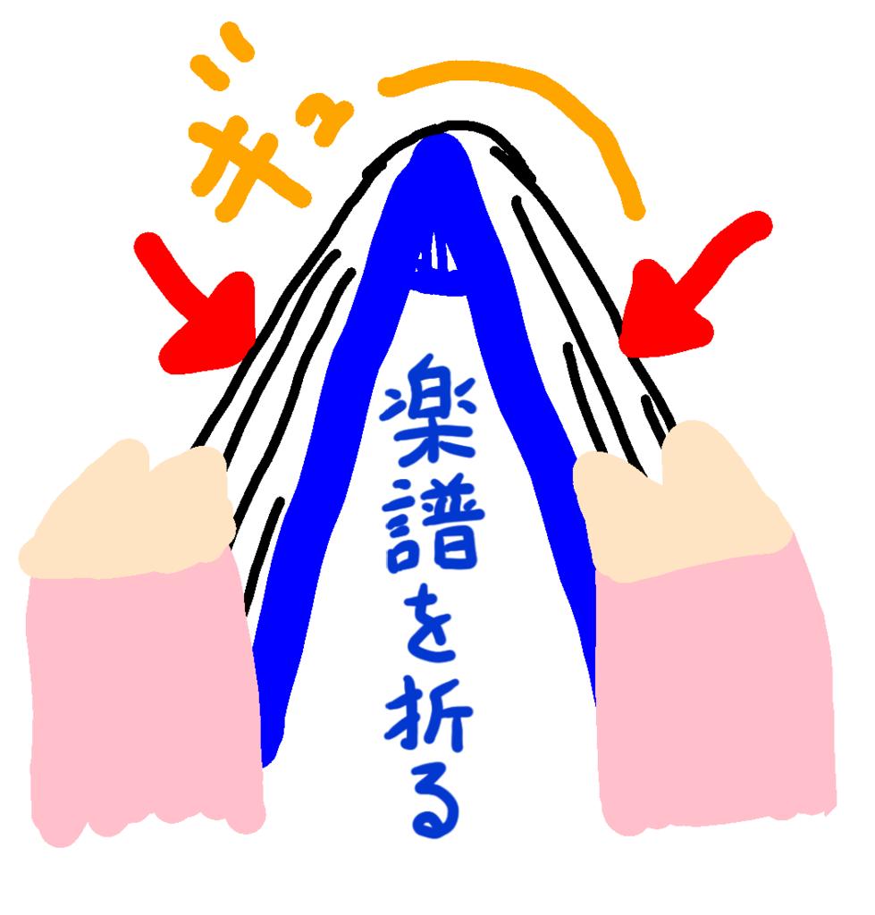 f:id:boosensei:20180219023000p:plain