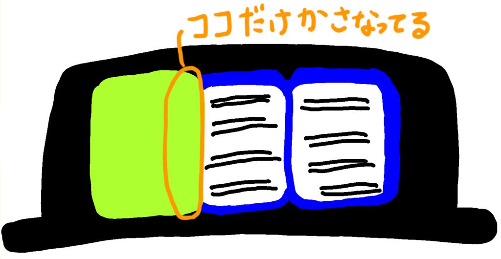 f:id:boosensei:20180219023035p:plain