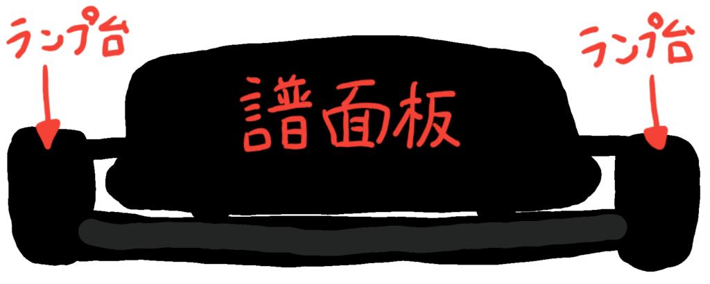f:id:boosensei:20180219023611p:plain