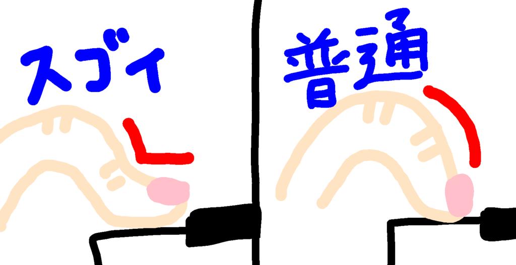 f:id:boosensei:20180227182537p:plain
