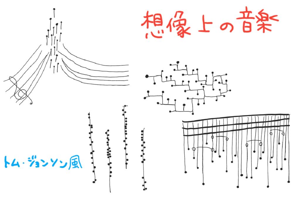 f:id:boosensei:20180412063029p:plain