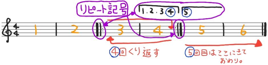 f:id:boosensei:20180507080352j:plain