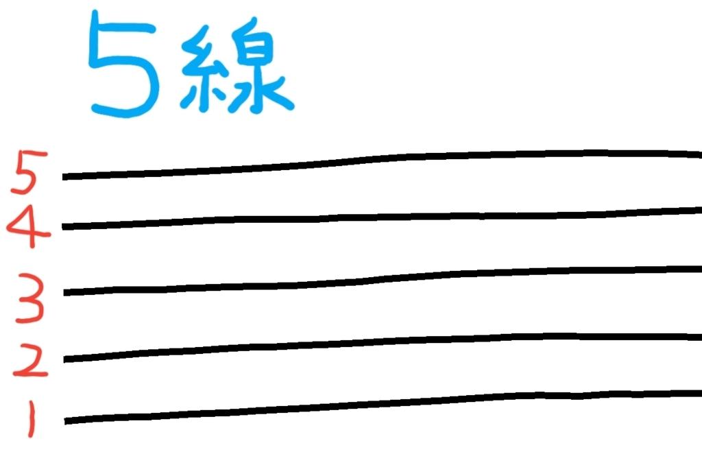 f:id:boosensei:20180525034837j:plain
