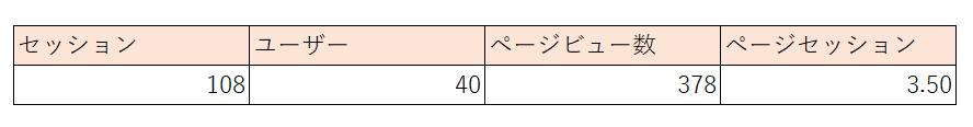 f:id:boost-up:20171216170121p:plain