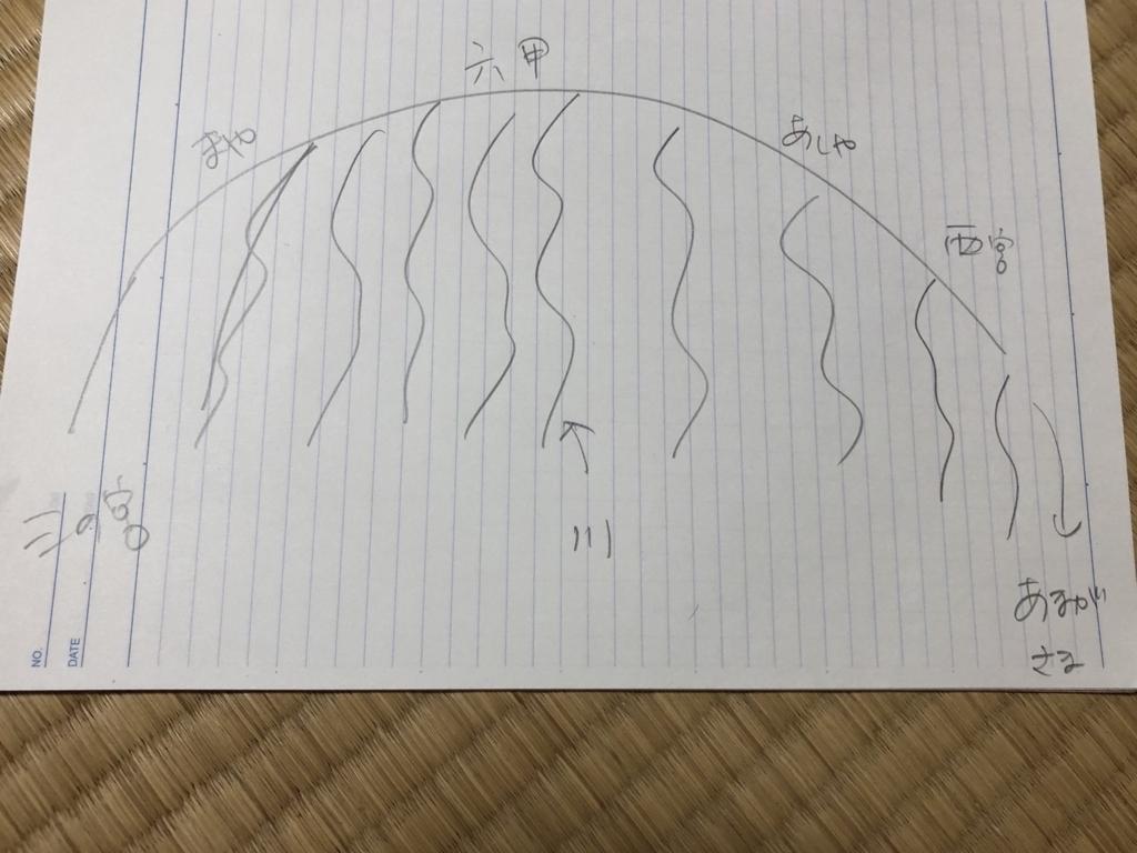 f:id:boosuka-asuka:20180715164454j:plain