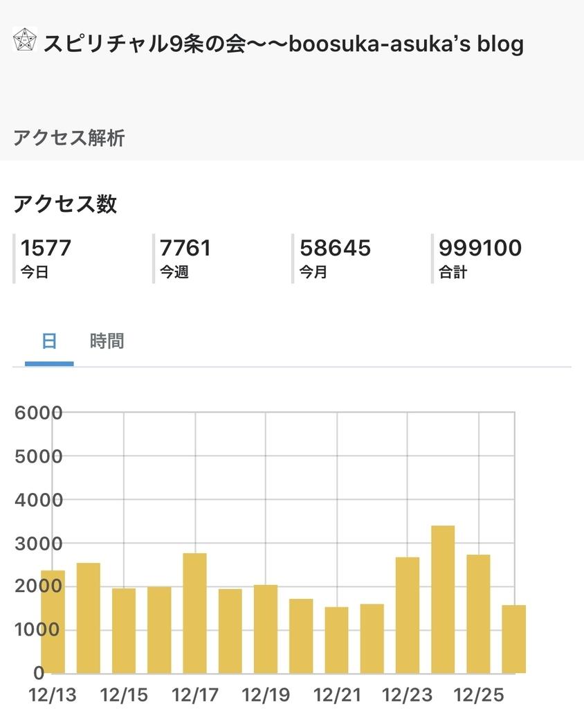 f:id:boosuka-asuka:20181226170516j:plain