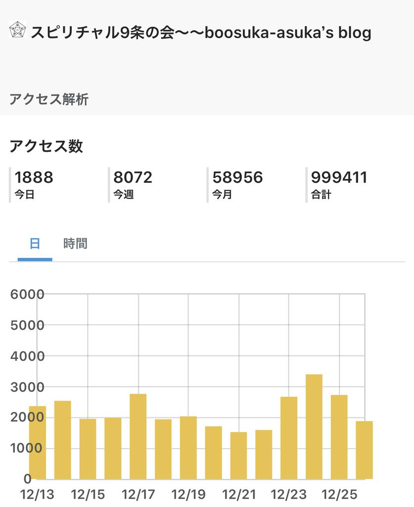 f:id:boosuka-asuka:20181226194854j:plain