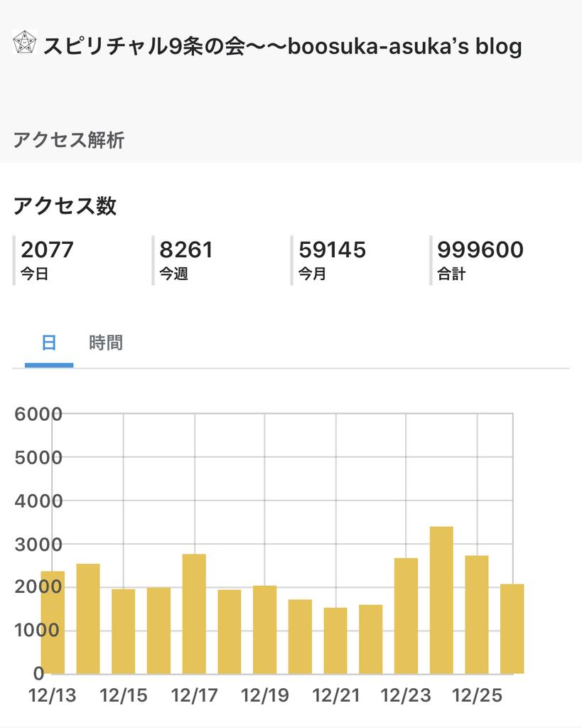 f:id:boosuka-asuka:20181226211202j:plain