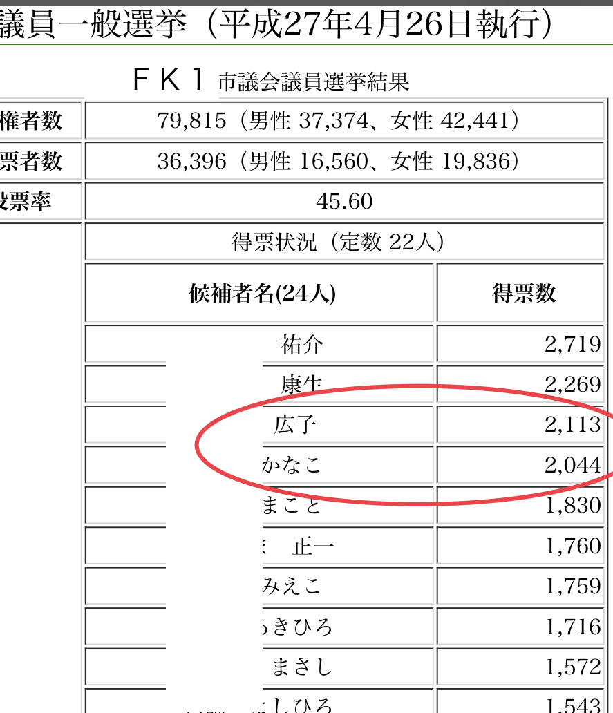 f:id:boosuka-asuka:20190407204439j:plain