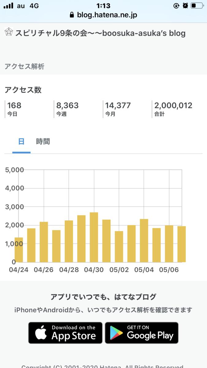 f:id:boosuka-asuka:20200508011449p:plain