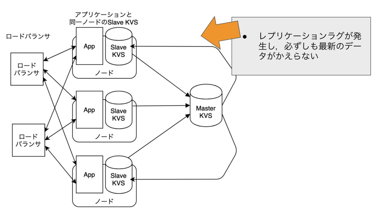 f:id:bootJP:20201222115501p:plain