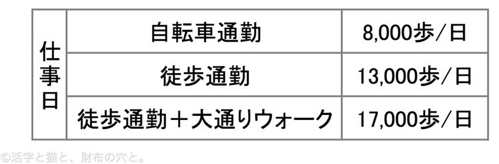 f:id:borboleta:20170525184018j:plain