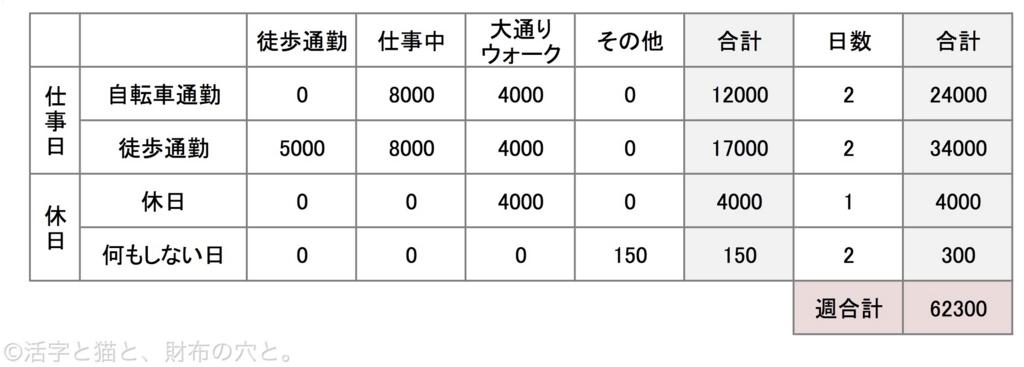 f:id:borboleta:20170525184045j:plain
