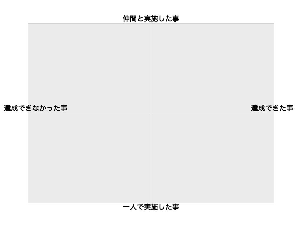 f:id:born-in-88:20200110215713j:plain