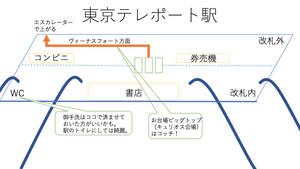 東京テレポート駅オリジナル駅構内図