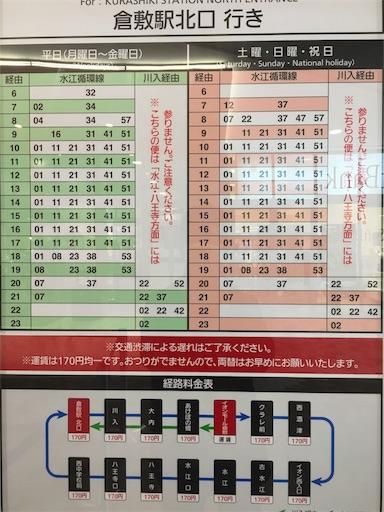 f:id:botchikurashiki:20171122145626j:image