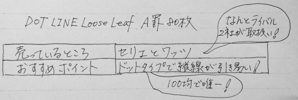 f:id:botuku:20170129221230j:plain
