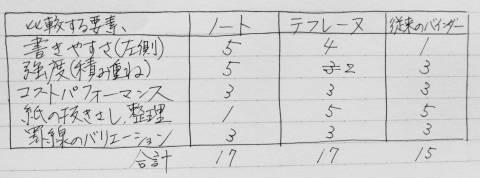 f:id:botuku:20170208000648j:plain