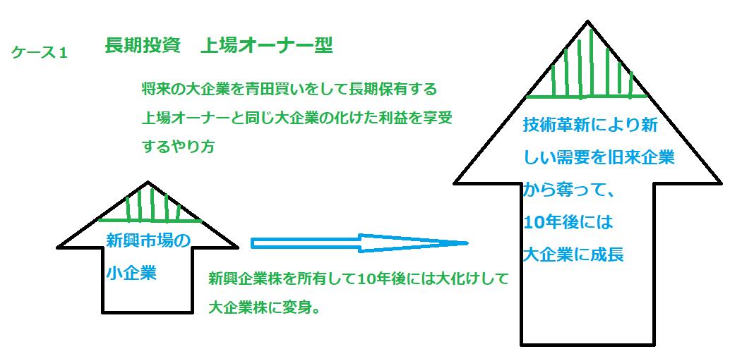 f:id:bougin:20200904142913p:plain