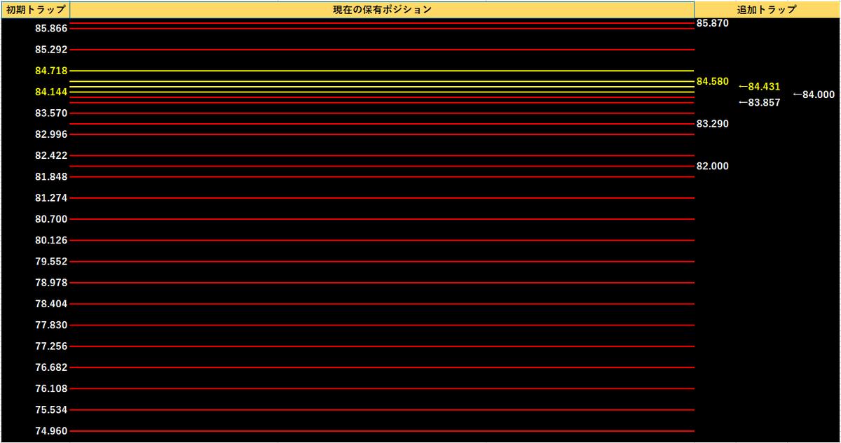 f:id:boukenshaLv1:20200224010255p:plain