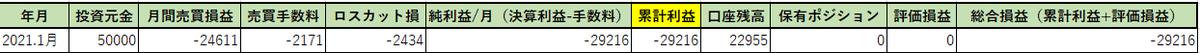 f:id:boukenshaLv1:20210214224349p:plain
