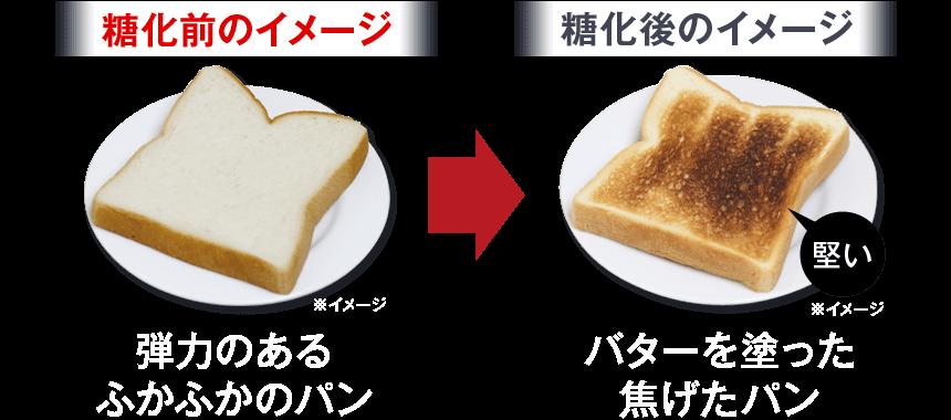 糖化現象のイメージ