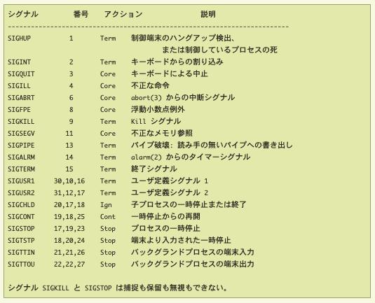 f:id:bounce114:20210531074746p:plain
