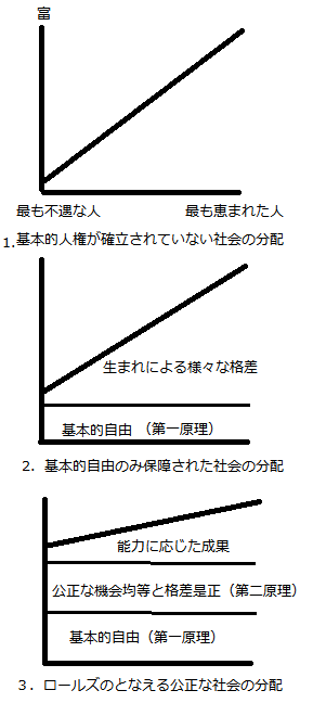 f:id:box96:20130606192802p:image