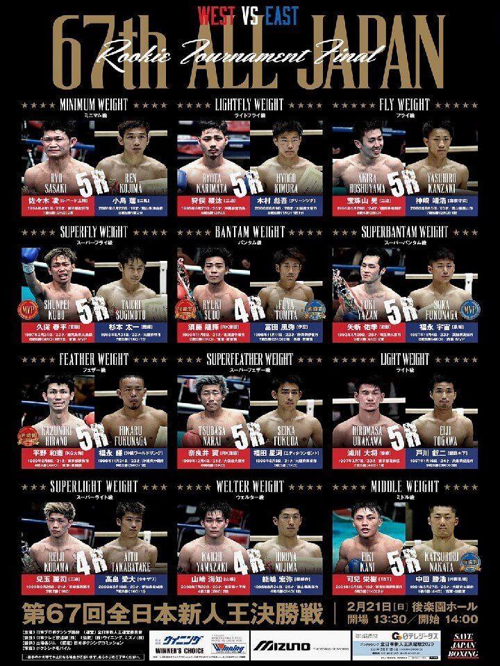 f:id:boxingcafe:20210216213717j:plain