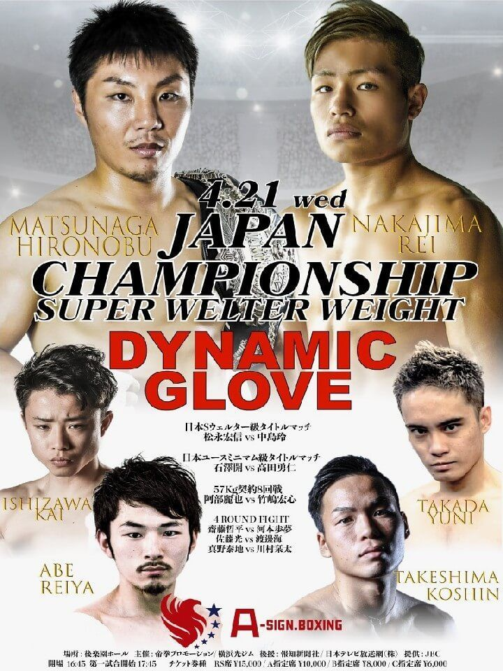 f:id:boxingcafe:20210416222908j:plain