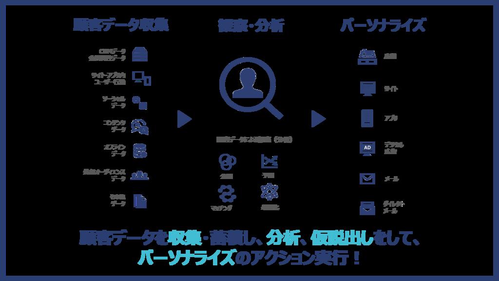 f:id:bpblog-akita:20180817172101p:plain