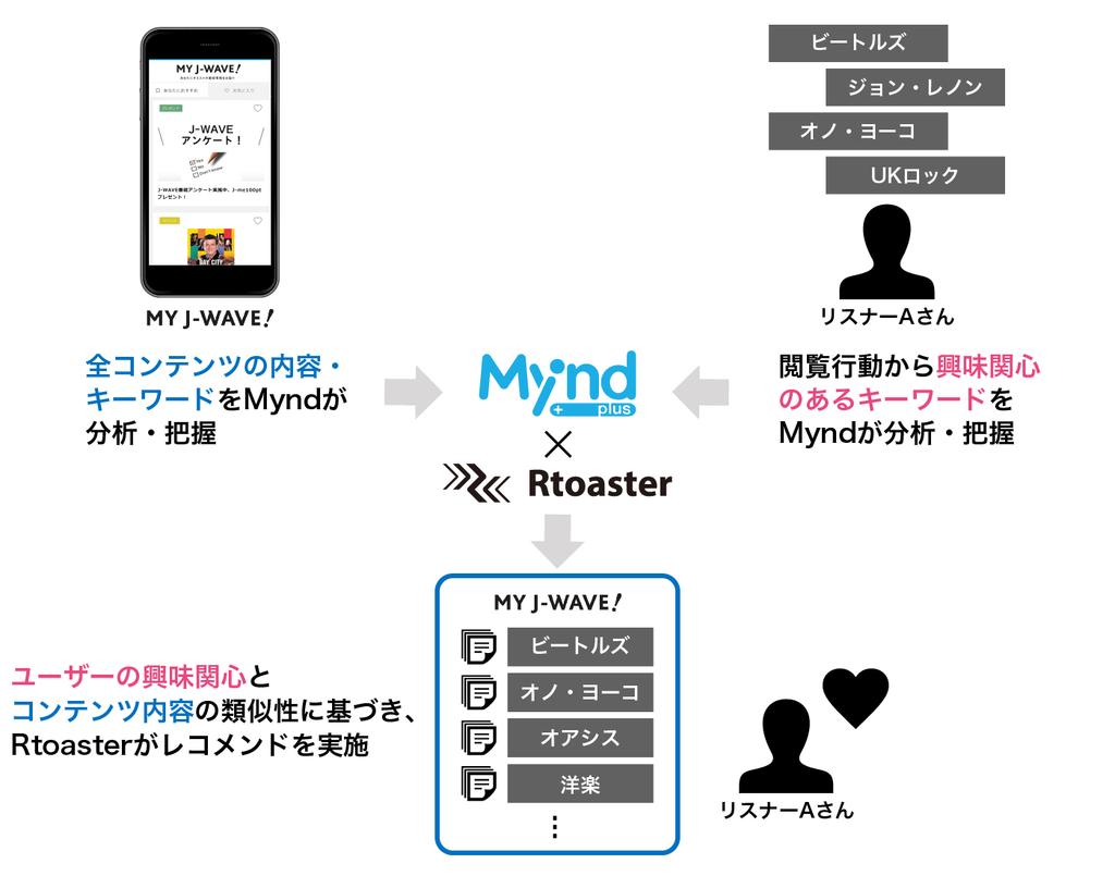f:id:bpblog-akita:20190109185308p:plain