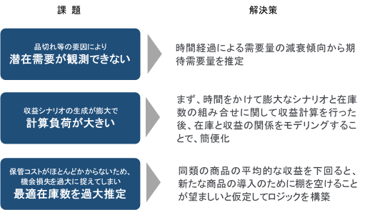 f:id:bpblog-nakabayashi:20170623152528p:plain