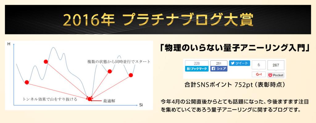 f:id:bpblog-nakabayashi:20170721173826j:plain