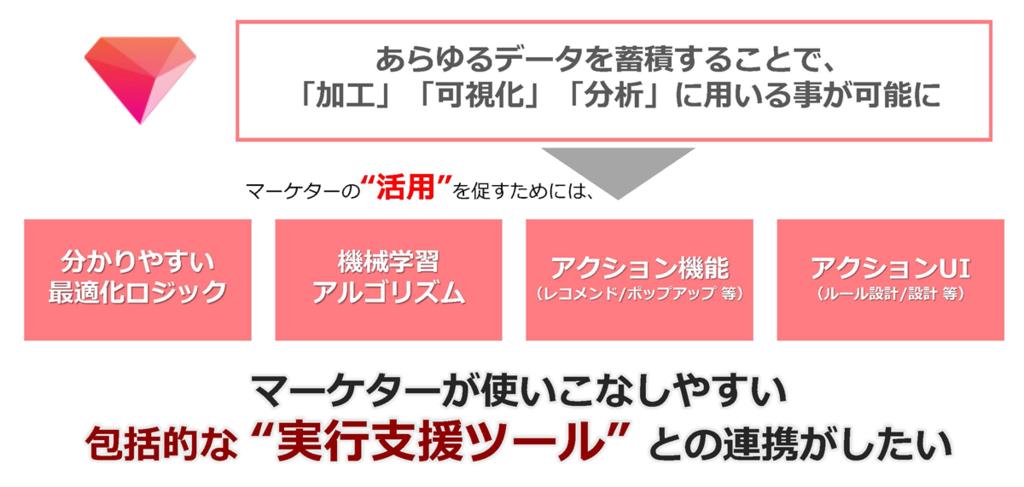 f:id:bpblog-nakabayashi:20170915193335p:plain:w650