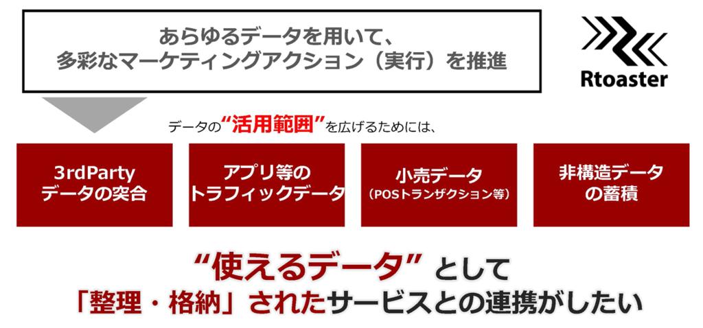 f:id:bpblog-nakabayashi:20170915193456p:plain:w650