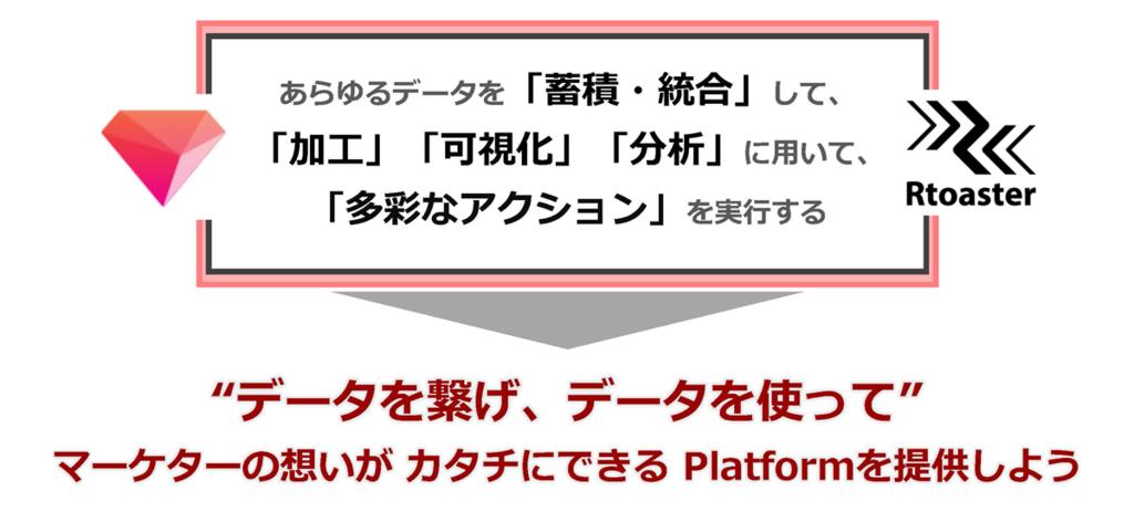 f:id:bpblog-nakabayashi:20170915193555p:plain:w650