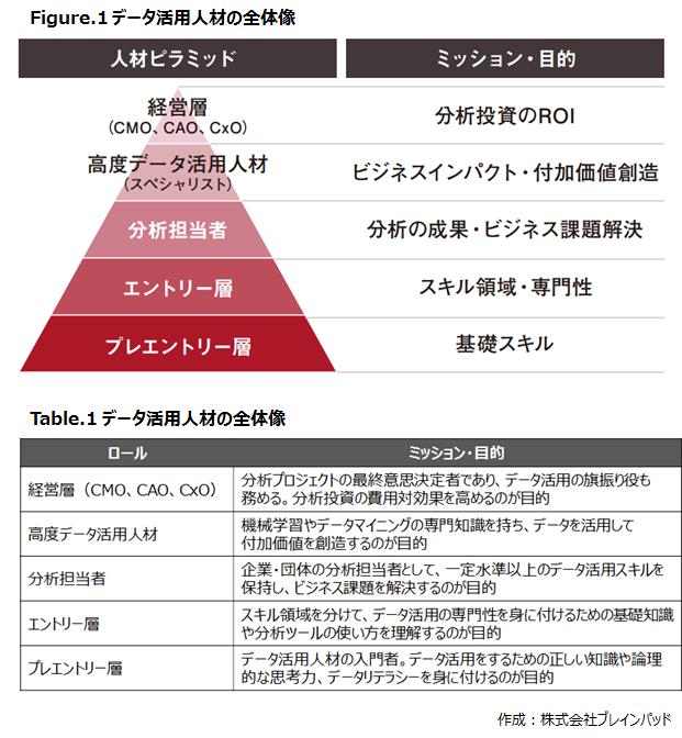f:id:bpblog-nakabayashi:20171013162723p:plain