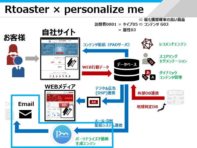 f:id:bpblog-tsujita:20170821101235p:plain
