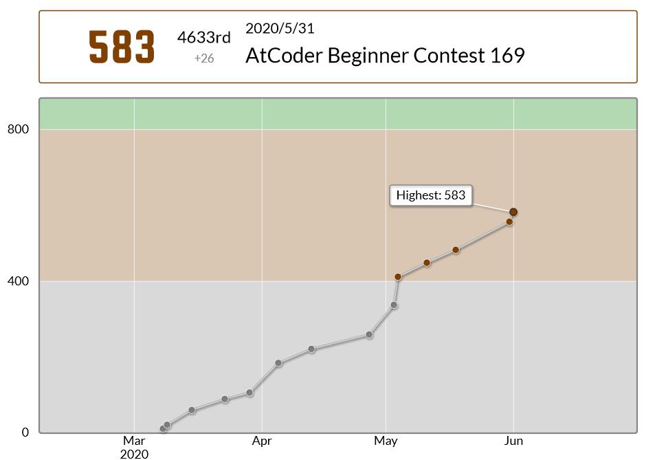 abc169_score