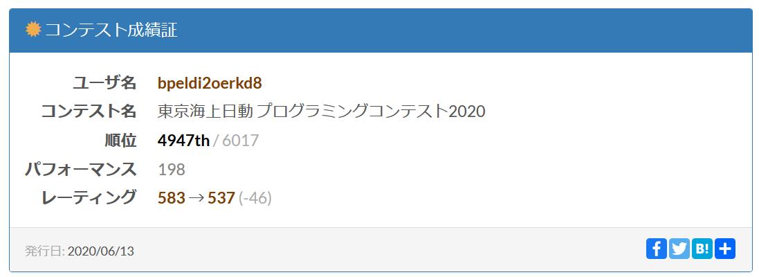東京海上日動2020_result
