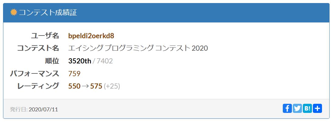 エイシング2020_result