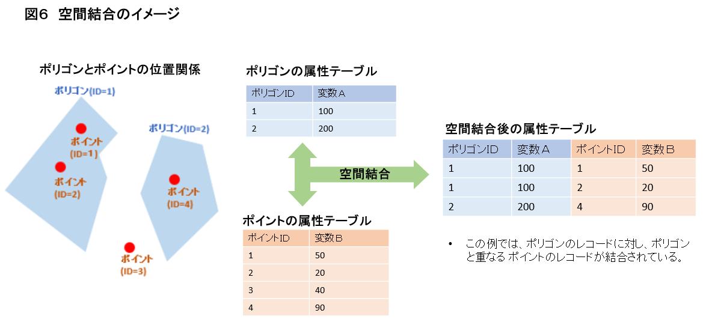 f:id:brainpad-inc:20210120165606p:plain