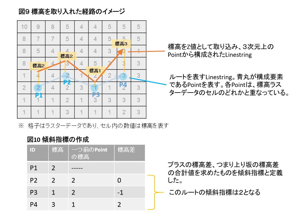 f:id:brainpad-inc:20210120165819p:plain