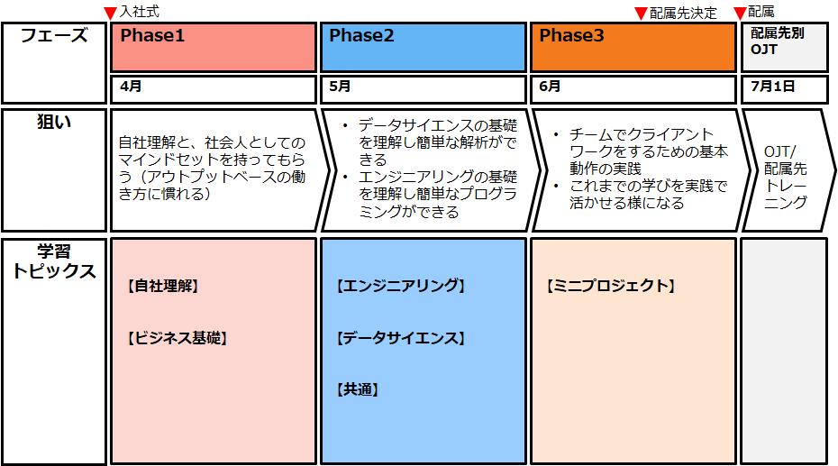 f:id:brainpad-inc:20210330103400p:plain