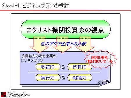 f:id:brainstormww:20080322014136j:image