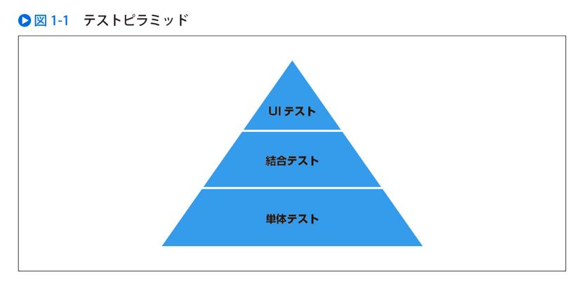 f:id:branch10480:20210114154309p:plain