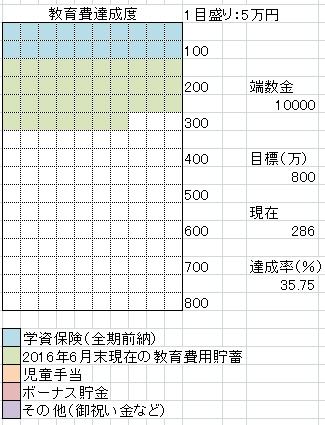 f:id:brassica-lupinus:20160713112341j:plain