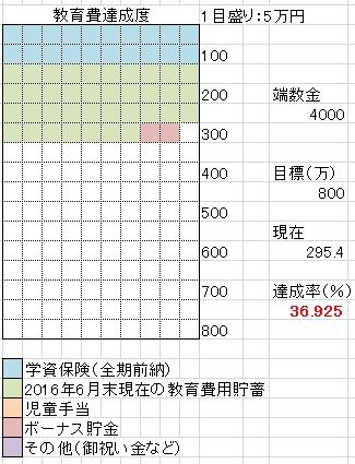 f:id:brassica-lupinus:20160715115315j:plain